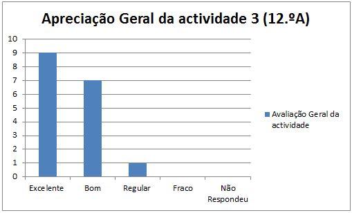 grafico at3 Maceira 12A 20.1.2014 geral