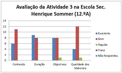 grafico at3 Maceira 12A 20.1.2014