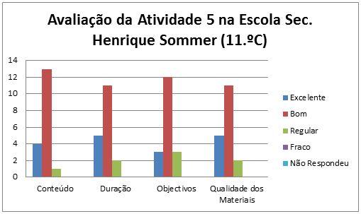 grafico at5 Maceira 11C 16.1.2014