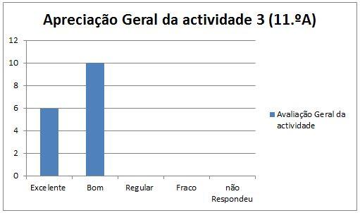 grafico at3 Maceira 11A 14.1.2014 geral