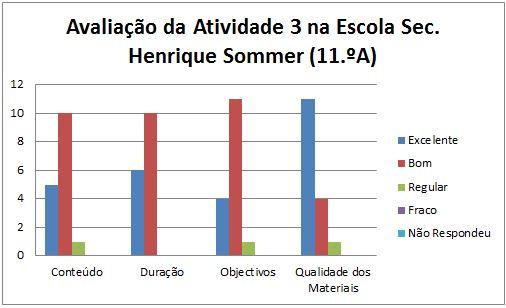 grafico at3 Maceira 11A 14.1.2014