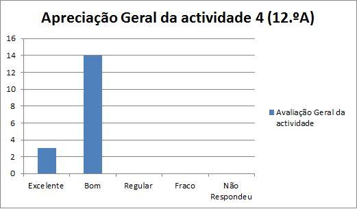 grafico at4 Maceira 12.A 24.2.14 geral