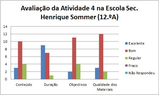 grafico at4 Maceira 12.A 24.2.14