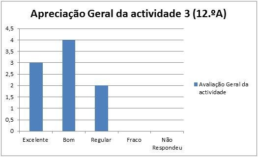 grafico at3 Marinha Grande 12A 4.2.2014 geral