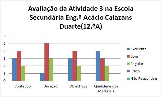 grafico at3 Marinha Grande 12A 4.2.2014
