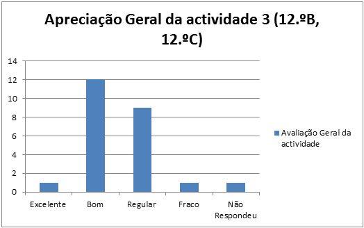 grafico at3 Marinha Grande 12B,C 4.2.2014 geral