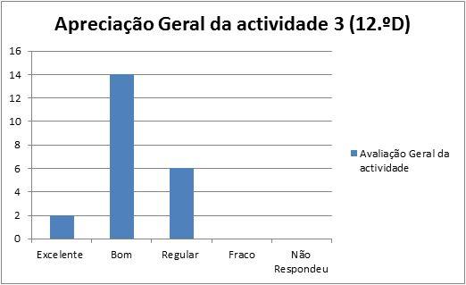 grafico at3 Marinha Grande 12D 4.2.2014 geral