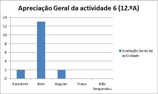 grafico at6 Marinha Grande 12A 1.4.2014-geral