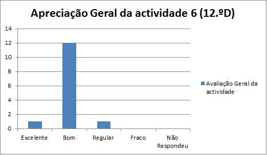 grafico at6 Marinha Grande 12D 1.4.2014-geral