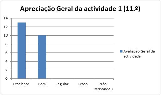 gr_at1_11_edfr_13.10.2014-geral
