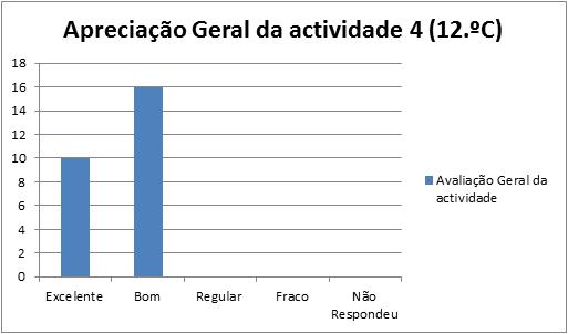 gr_at4_12c_ebsourem_16.10.2014-geral