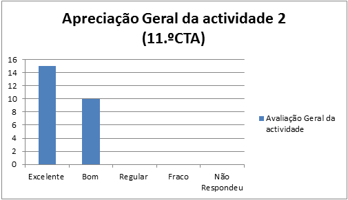 gr_ESDICA_AT2_11CTA_28.11.2014-geral