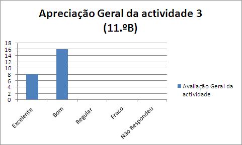 gr_at3_11B_14.11.14-ESALV-geral