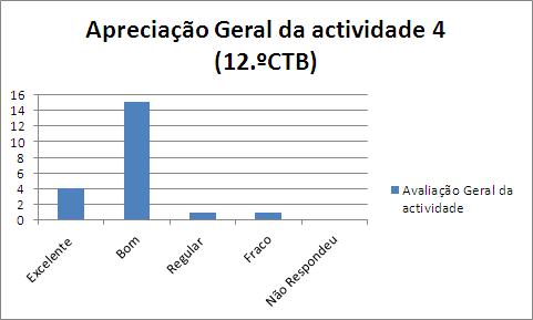 gr_at4_12CTB_13.11.14-ESDICA-geral