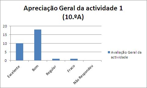 gr_CDLPC_AT1_10A_16.12.2014-GERAL