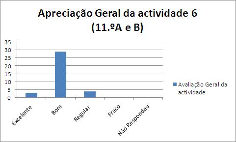 gr_CDLPC_AT6_11AB_16.12.2014-GERAL