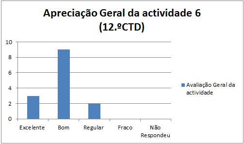 gr_ESDICA_AT6_12CTD_9.12.2014-geral