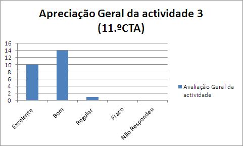 gr_at3_11CTA_ESDICA_12.12.2014-GERAL